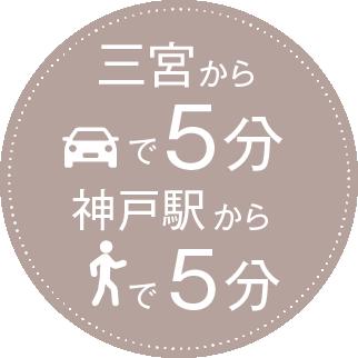 三ノ宮から車で5分。神戸駅から徒歩5分。